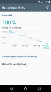 Batterianvändning.png