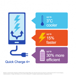 quick_charge_blog_inline.png