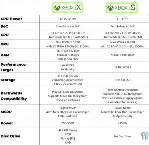 74582_26_new-xbox-series-specs-gpu-is-61-weaker-than-with-20cus_full.jpg